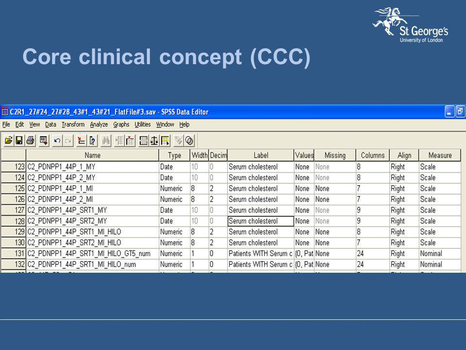 Core clinical concept (CCC)