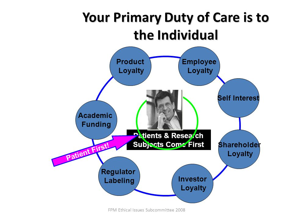 Your Primary Duty of Care is to the Individual Patients & Research Subjects Come First Product Loyalty Academic Funding Investor Loyalty Employee Loyalty Shareholder Loyalty Patient First.