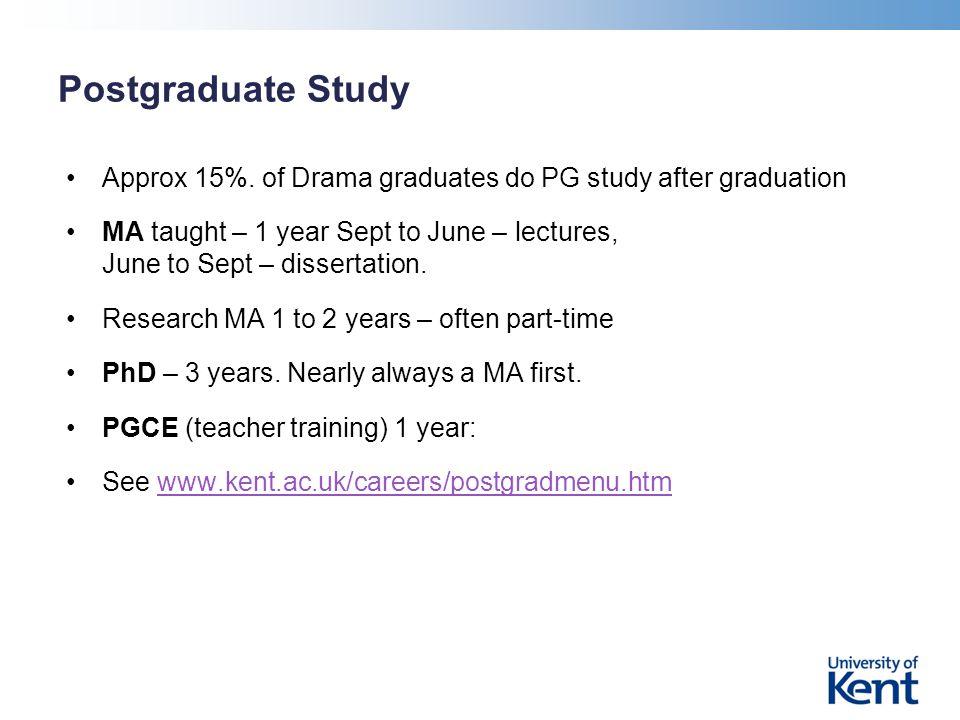 Postgraduate Study Approx 15%.