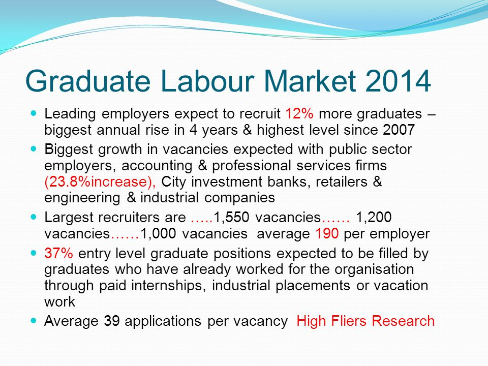 Graduate Labour Market 2014 Leading employers expect to recruit 12% more graduates – biggest annual rise in 4 years & highest level since 2007 Biggest growth in vacancies expected with public sector employers, accounting & professional services firms (23.8%increase), City investment banks, retailers & engineering & industrial companies Largest recruiters are …..1,550 vacancies…… 1,200 vacancies……1,000 vacancies average 190 per employer 37% entry level graduate positions expected to be filled by graduates who have already worked for the organisation through paid internships, industrial placements or vacation work Average 39 applications per vacancy High Fliers Research