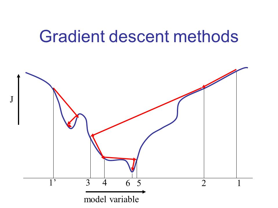 Assume Gaussian pdf for model errors and observations: in which Find min J from variational derivative: J is costfunction or penalty function model dynamics initial condition model-obs misfit Smoothers in practice: Variational methods