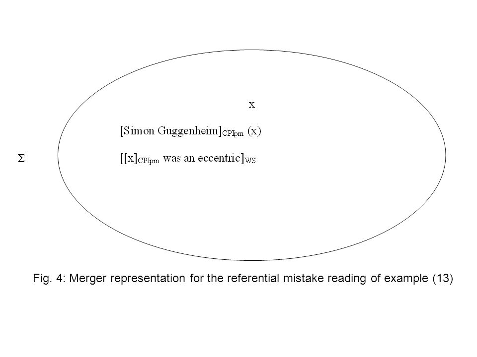 Fig. 4: Merger representation for the referential mistake reading of example (13)