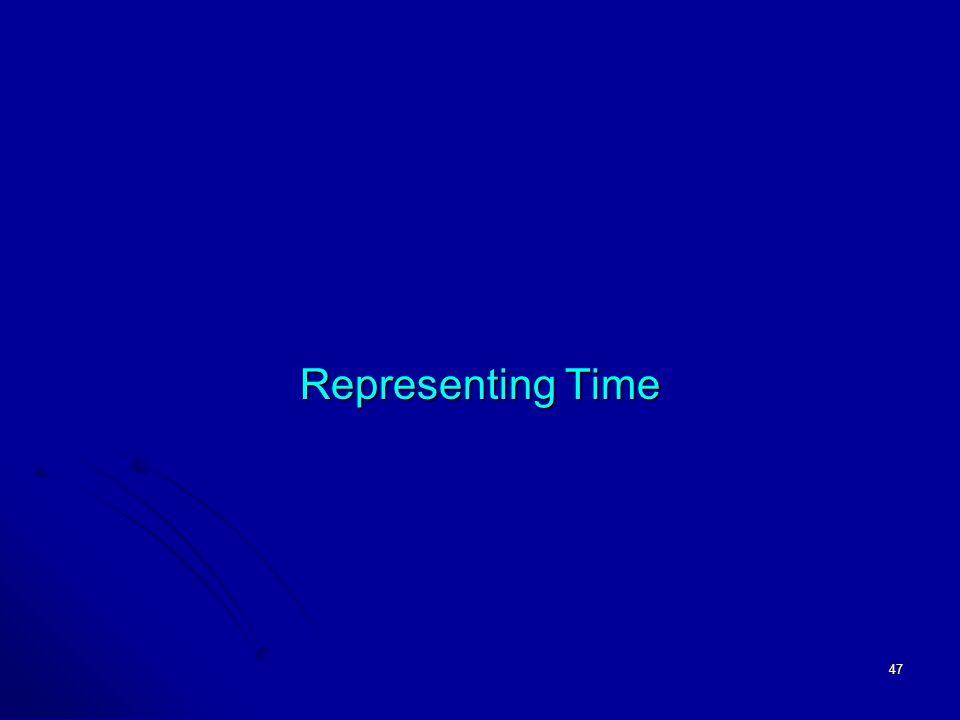 47 Representing Time
