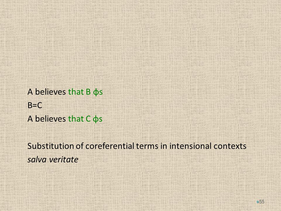 A believes that B φs B=C A believes that C φs Substitution of coreferential terms in intensional contexts salva veritate 55