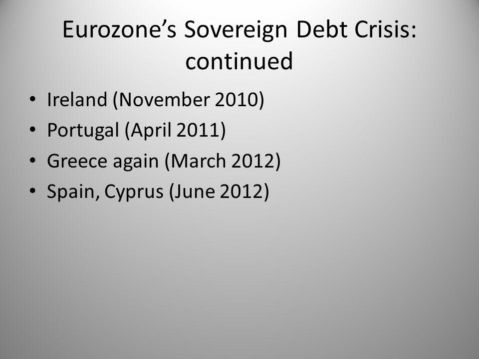 Eurozone's Sovereign Debt Crisis: continued Ireland (November 2010) Portugal (April 2011) Greece again (March 2012) Spain, Cyprus (June 2012)