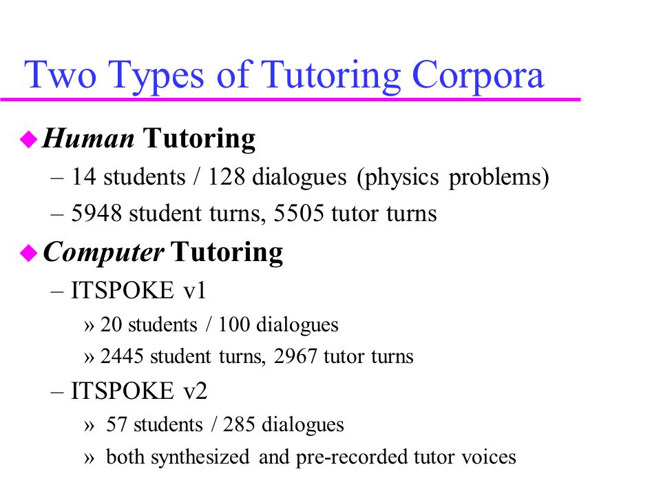 Two Types of Tutoring Corpora  Human Tutoring –14 students / 128 dialogues (physics problems) –5948 student turns, 5505 tutor turns  Computer Tutoring –ITSPOKE v1 »20 students / 100 dialogues »2445 student turns, 2967 tutor turns –ITSPOKE v2 » 57 students / 285 dialogues » both synthesized and pre-recorded tutor voices