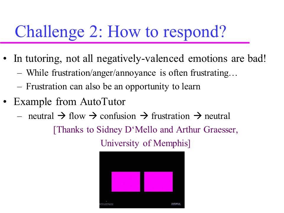 Challenge 2: How to respond. In tutoring, not all negatively-valenced emotions are bad.