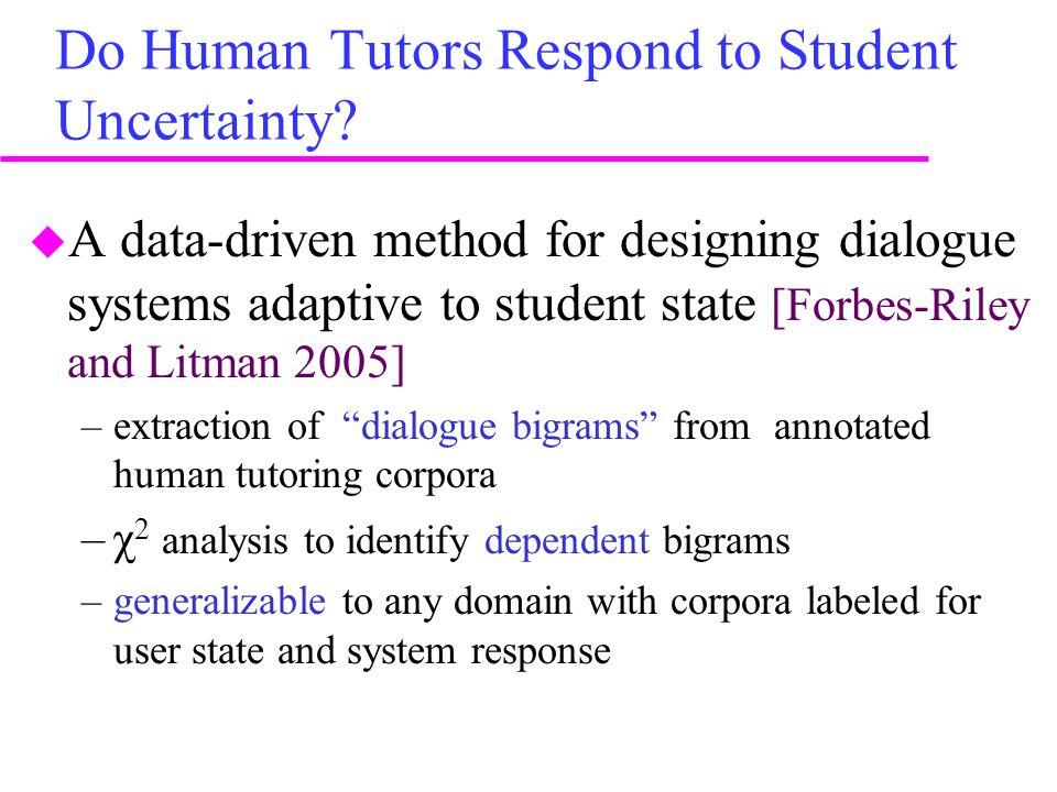 Do Human Tutors Respond to Student Uncertainty.