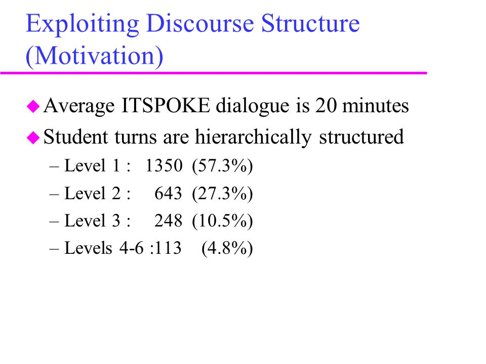 Exploiting Discourse Structure (Motivation)  Average ITSPOKE dialogue is 20 minutes  Student turns are hierarchically structured –Level 1 : 1350 (57.3%) –Level 2 : 643 (27.3%) –Level 3 : 248 (10.5%) –Levels 4-6 :113 (4.8%)