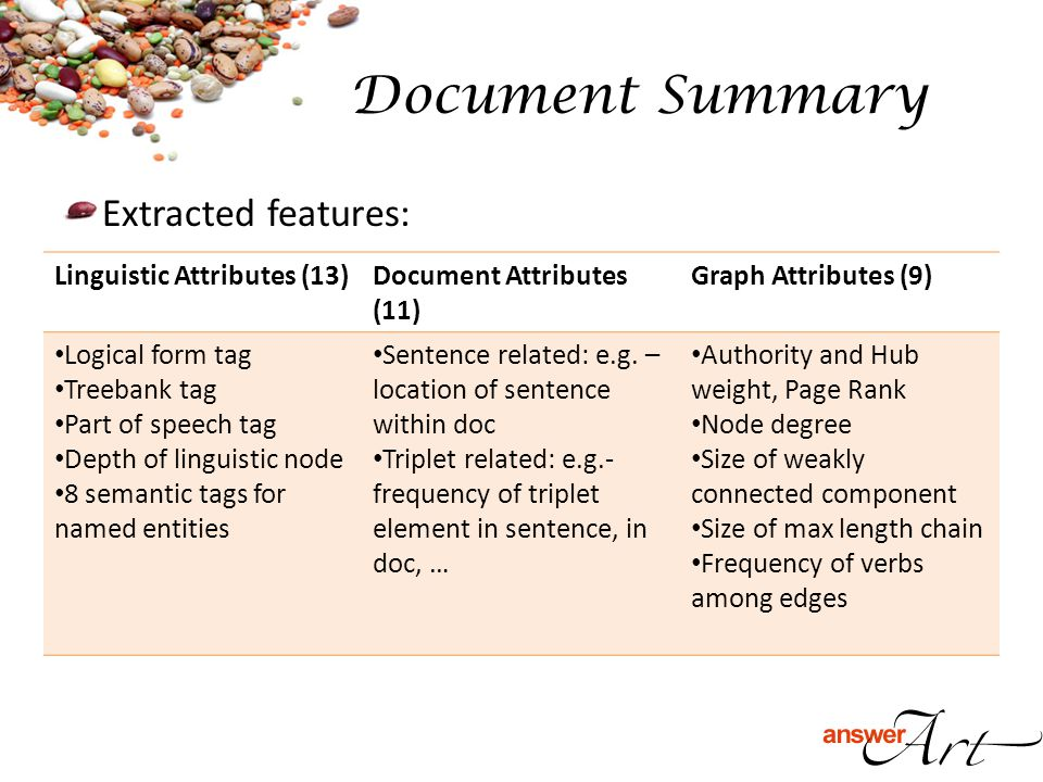 Extracted features: Document Summary Linguistic Attributes (13)Document Attributes (11) Graph Attributes (9) Logical form tag Treebank tag Part of speech tag Depth of linguistic node 8 semantic tags for named entities Sentence related: e.g.