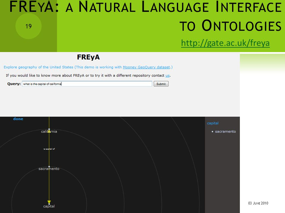 FRE Y A: A N ATURAL L ANGUAGE I NTERFACE TO O NTOLOGIES 03 J UNE 2010 ESWC 2010 19 http://gate.ac.uk/freya