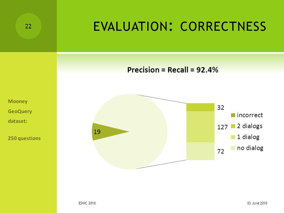 EVALUATION : CORRECTNESS Mooney GeoQuery dataset: 250 questions 03 J UNE 2010 ESWC 2010 22