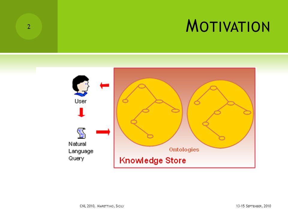 M OTIVATION 13-15 S EPTEMBER, 2010 CNL 2010, M ARETTIMO, S ICILY 2