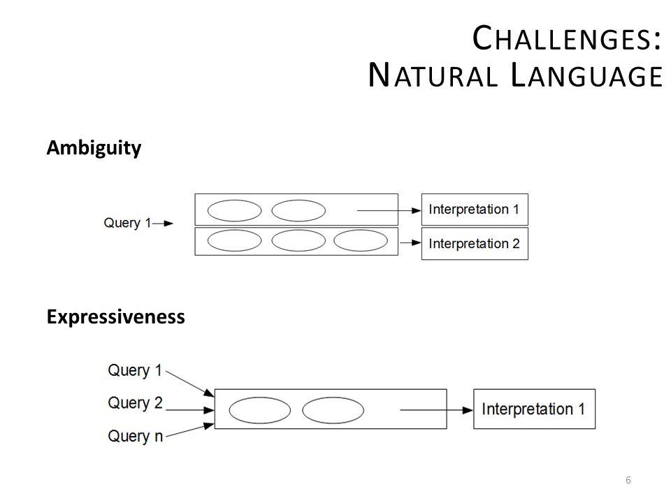6 C HALLENGES : N ATURAL L ANGUAGE Ambiguity Expressiveness
