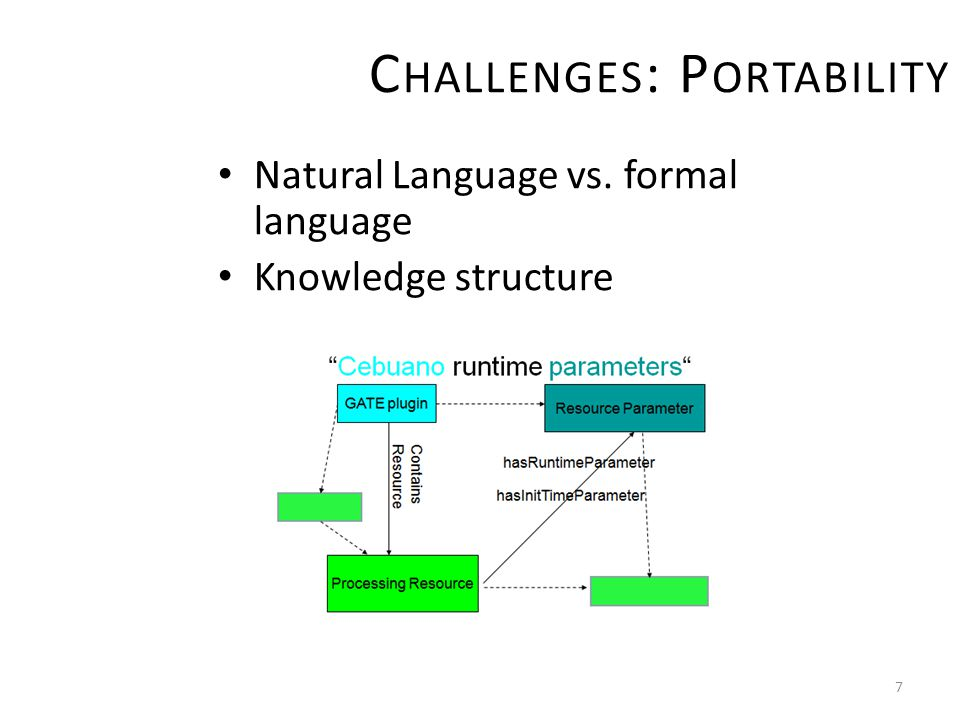 7 Natural Language vs. formal language Knowledge structure C HALLENGES : P ORTABILITY