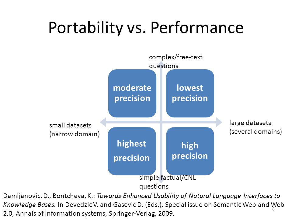 Portability vs. Performance 8 moderate precision lowest precision highest precision high precision large datasets (several domains) simple factual/CNL