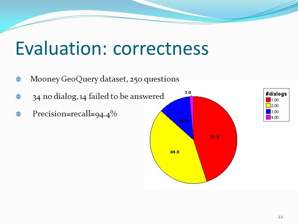 Evaluation: correctness 22  Mooney GeoQuery dataset, 250 questions  34 no dialog, 14 failed to be answered  Precision=recall=94.4%