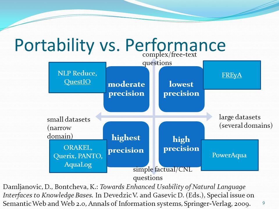 Portability vs.