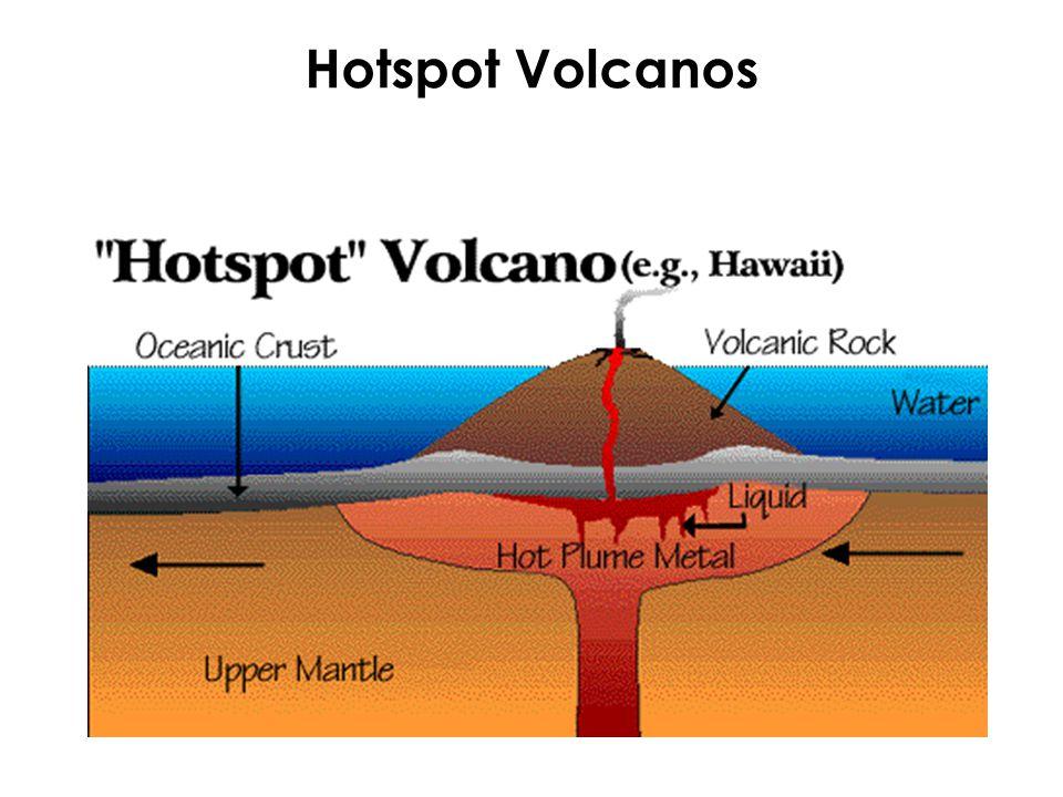 Hotspot Volcanos