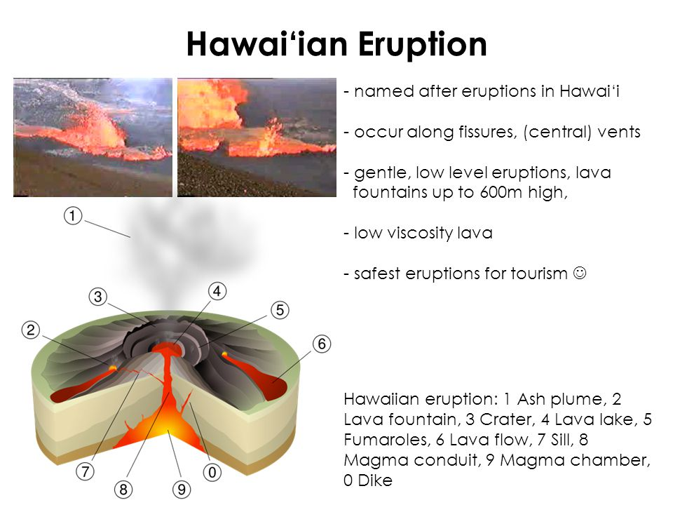Hawai'ian Eruption Hawaiian eruption: 1 Ash plume, 2 Lava fountain, 3 Crater, 4 Lava lake, 5 Fumaroles, 6 Lava flow, 7 Sill, 8 Magma conduit, 9 Magma chamber, 0 Dike - named after eruptions in Hawai'i - occur along fissures, (central) vents - gentle, low level eruptions, lava fountains up to 600m high, - low viscosity lava - safest eruptions for tourism
