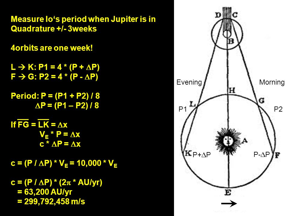 Measure Io's period when Jupiter is in Quadrature +/- 3weeks 4orbits are one week! L  K: P1 = 4 * (P +  P) F  G: P2 = 4 * (P -  P) Period: P = (P1