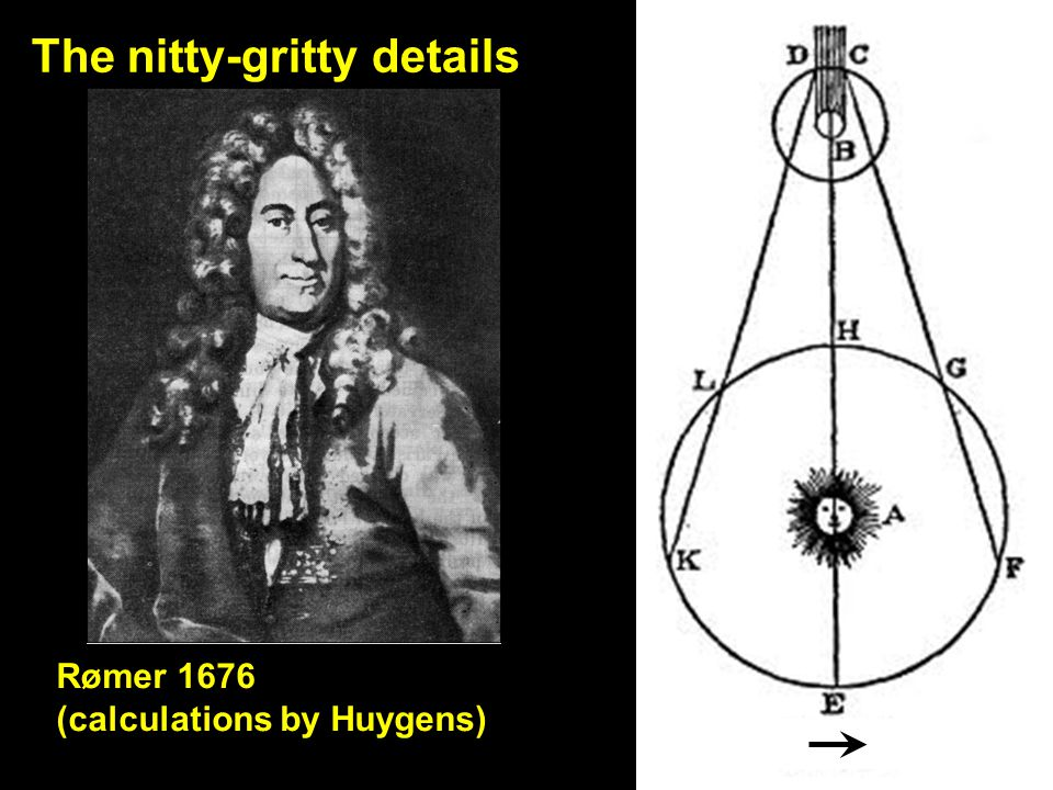 Rømer 1676 (calculations by Huygens) The nitty-gritty details