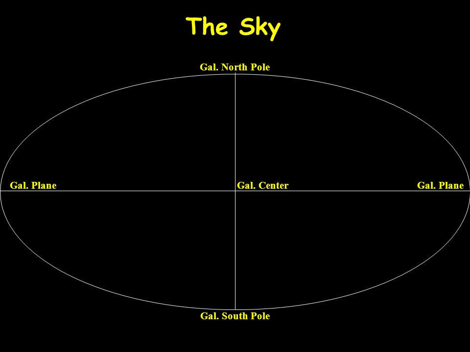 Canterbury 01.09.2014 The Sky Gal. CenterGal. Plane Gal. North Pole Gal. South Pole