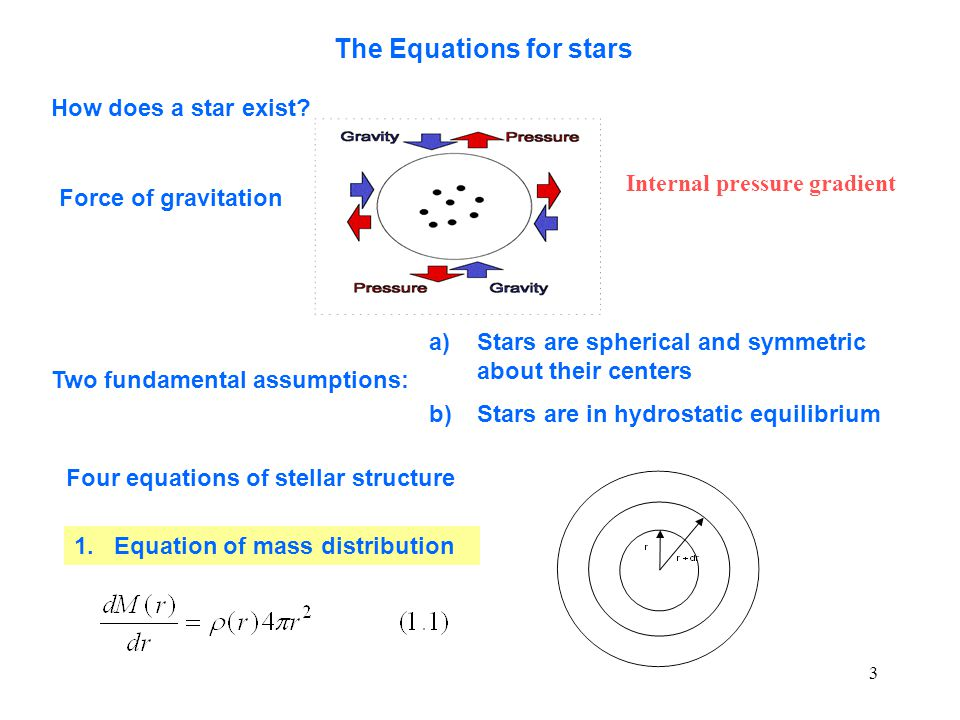 3 The Equations for stars How does a star exist? Force of gravitation Internal pressure gradient Two fundamental assumptions: a)Stars are spherical an