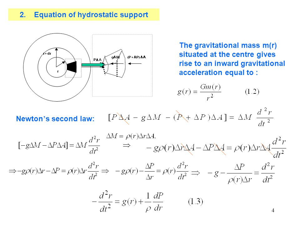 4 2. Equation of hydrostatic support The gravitational mass m(r) situated at the centre gives rise to an inward gravitational acceleration equal to :
