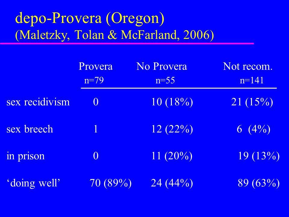depo-Provera (Oregon) (Maletzky, Tolan & McFarland, 2006) ProveraNo ProveraNot recom.