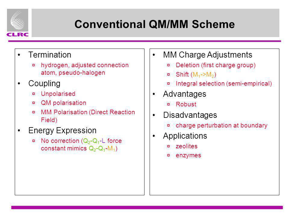 Conventional QM/MM Scheme Termination ¤hydrogen, adjusted connection atom, pseudo-halogen Coupling ¤Unpolarised ¤QM polarisation ¤MM Polarisation (Dir