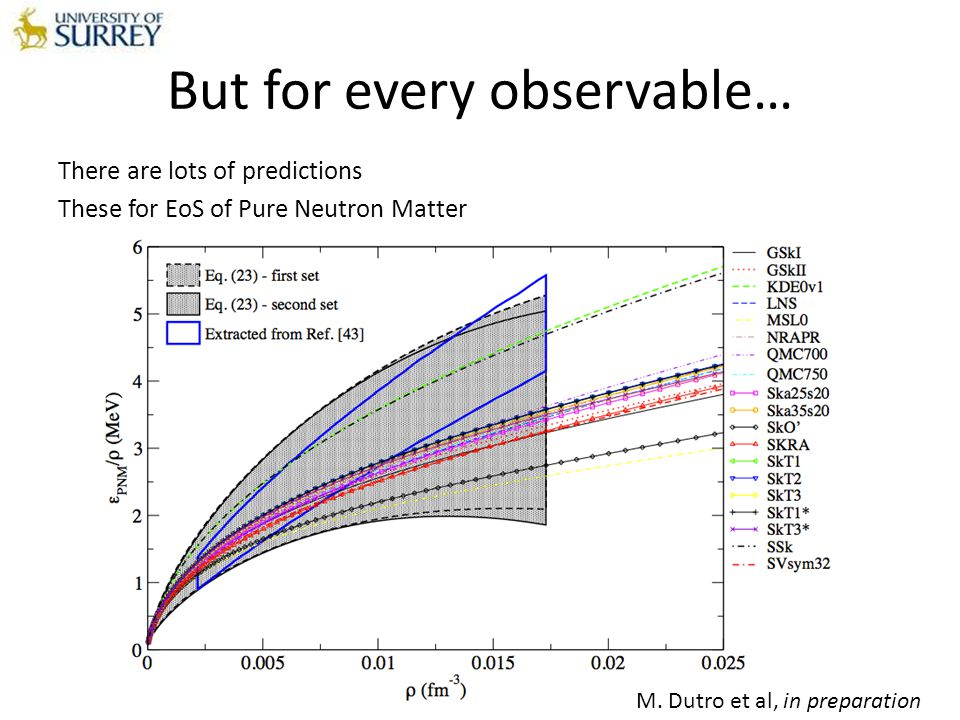 But for every observable… There are lots of predictions These for EoS of Pure Neutron Matter M.
