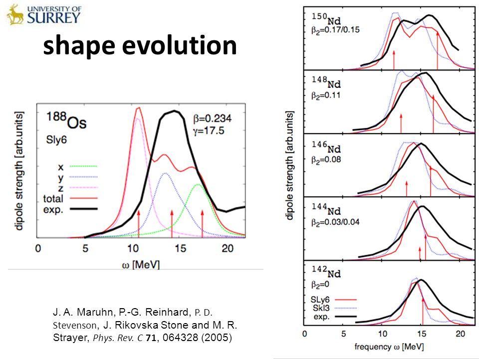 shape evolution J. A. Maruhn, P.-G. Reinhard, P.