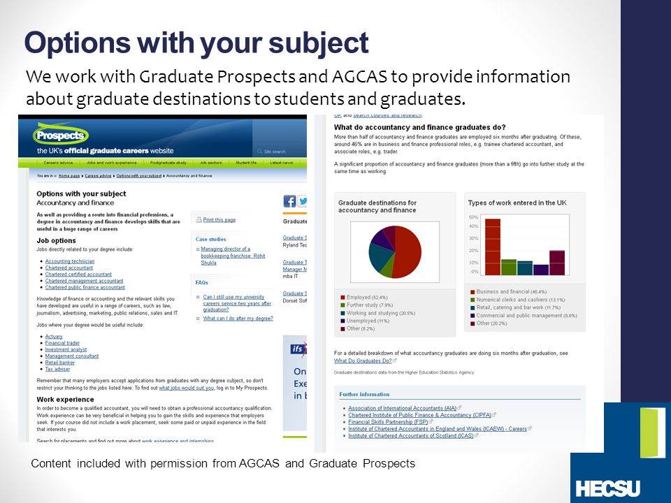 Options with your subject We work with Graduate Prospects and AGCAS to provide information about graduate destinations to students and graduates.