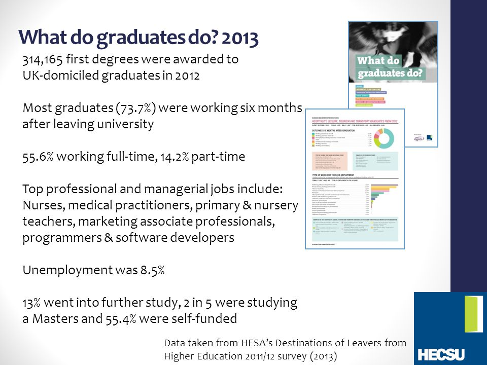 What do graduates do? 2013 314,165 first degrees were awarded to UK-domiciled graduates in 2012 Most graduates (73.7%) were working six months after l