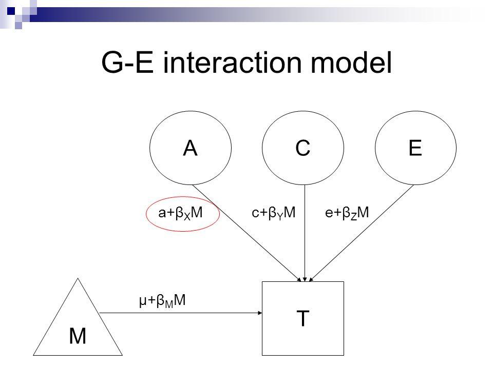 G-E interaction model M A T CE c+β Y Me+β Z Ma+β X M μ+βMMμ+βMM
