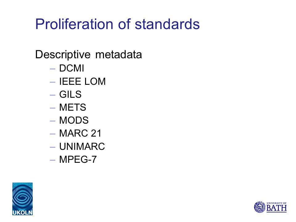 Proliferation of standards Descriptive metadata –DCMI –IEEE LOM –GILS –METS –MODS –MARC 21 –UNIMARC –MPEG-7