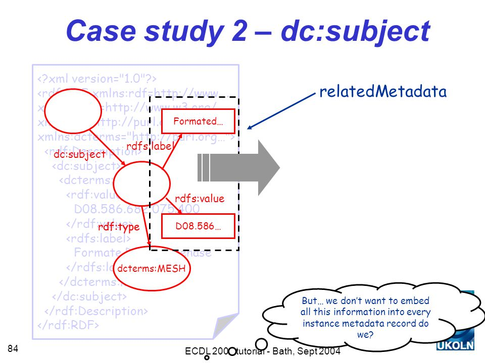 ECDL 2004 tutorial - Bath, Sept 2004 84 Case study 2 – dc:subject <rdf:RDF xmlns:rdf=http://www….