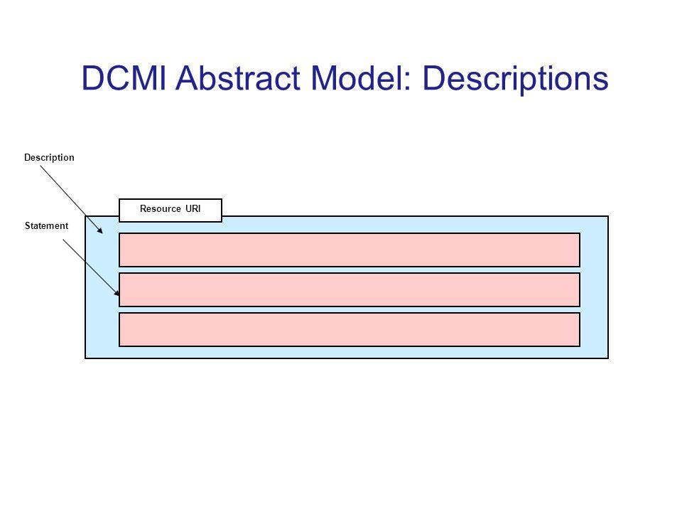Resource URI Statement Description DCMI Abstract Model: Descriptions
