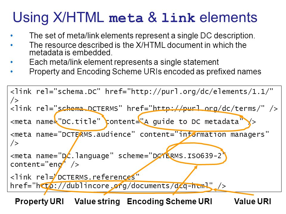 Using X/HTML meta & link elements The set of meta/link elements represent a single DC description. The resource described is the X/HTML document in wh