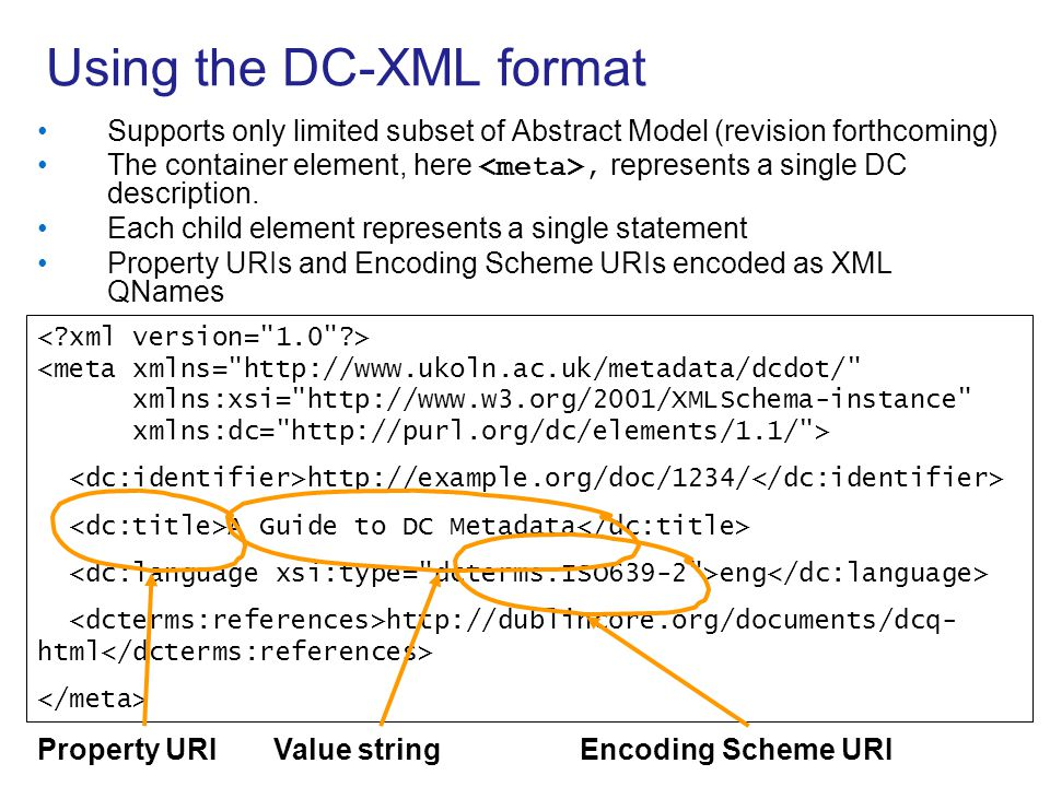 http://example.org/doc/1234/ A Guide to DC Metadata eng http://dublincore.org/documents/dcq- html Using the DC-XML format Supports only limited subset