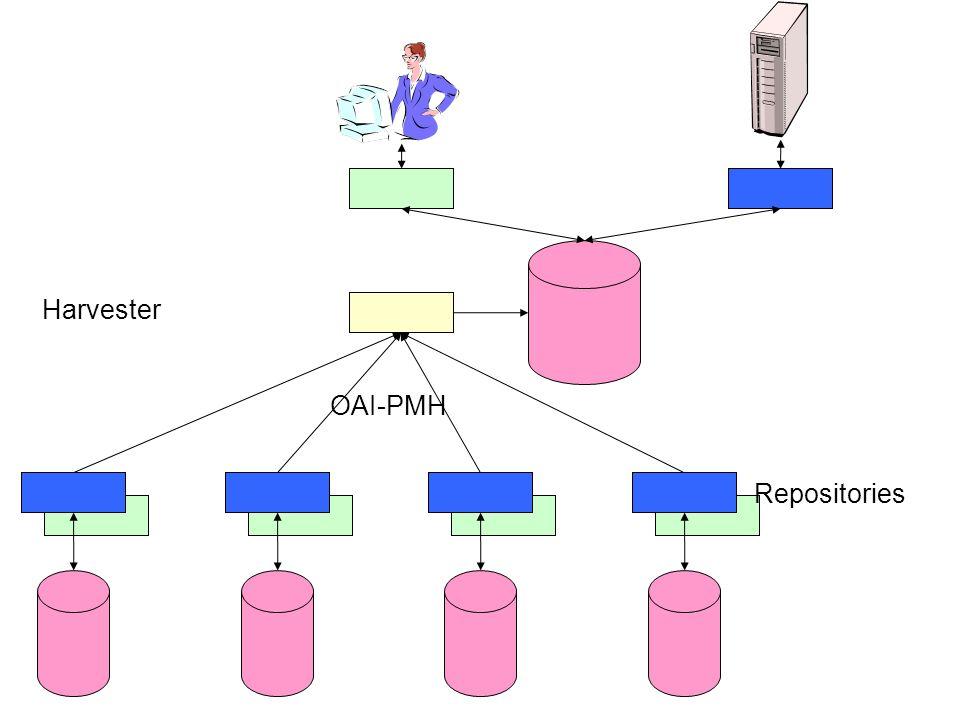 Repositories Harvester OAI-PMH