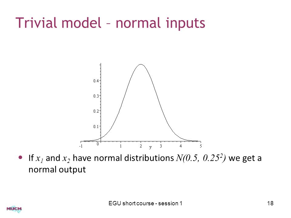 Trivial model – normal inputs If x 1 and x 2 have normal distributions N(0.5, 0.25 2 ) we get a normal output EGU short course - session 118