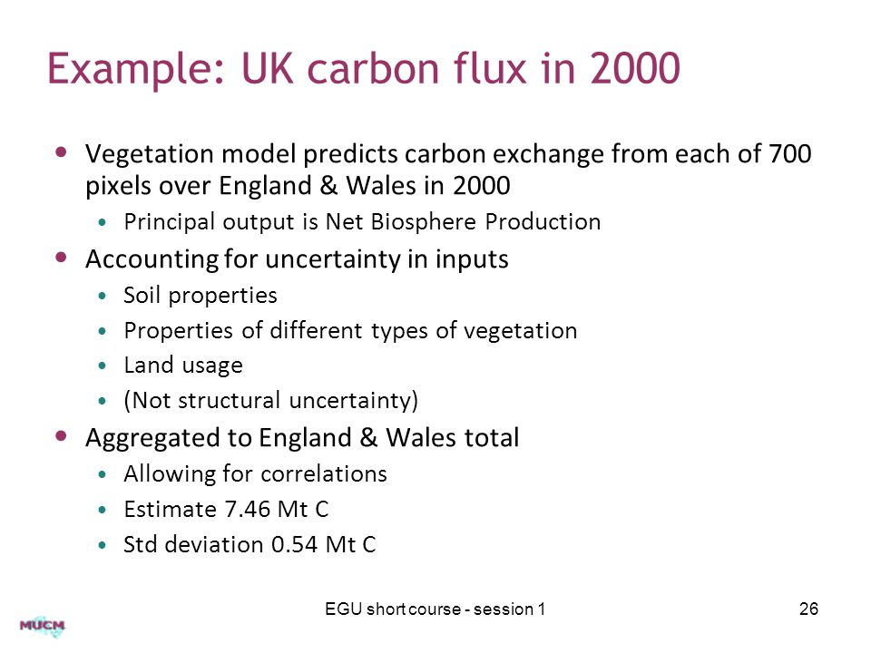 Example: UK carbon flux in 2000 Vegetation model predicts carbon exchange from each of 700 pixels over England & Wales in 2000 Principal output is Net Biosphere Production Accounting for uncertainty in inputs Soil properties Properties of different types of vegetation Land usage (Not structural uncertainty) Aggregated to England & Wales total Allowing for correlations Estimate 7.46 Mt C Std deviation 0.54 Mt C EGU short course - session 126