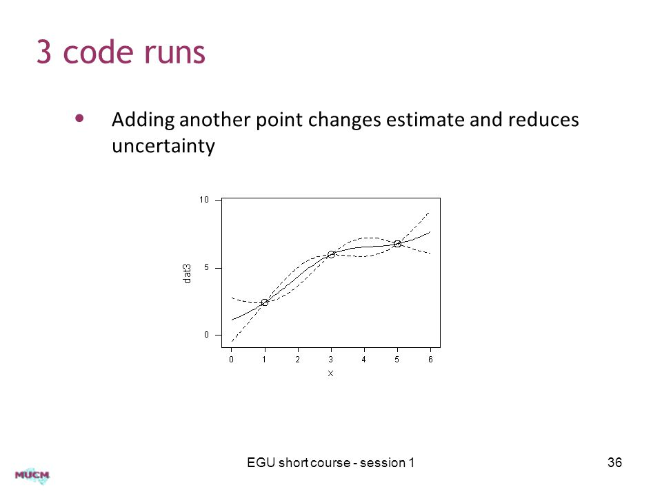 3 code runs EGU short course - session 136 Adding another point changes estimate and reduces uncertainty
