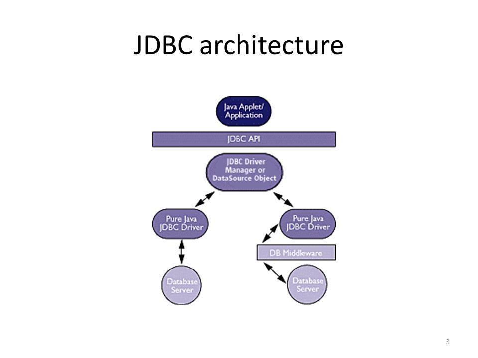 3 JDBC architecture