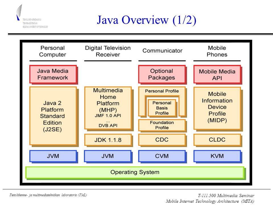 T-111.500 Multimedia Seminar Mobile Internet Technology Architecture (MITA) Tietoliikenne- ja multimediatekniikan laboratorio (TML) Java Overview (2/2) Decodes and plays the media data Retrieves the actual media data Implements the state machine