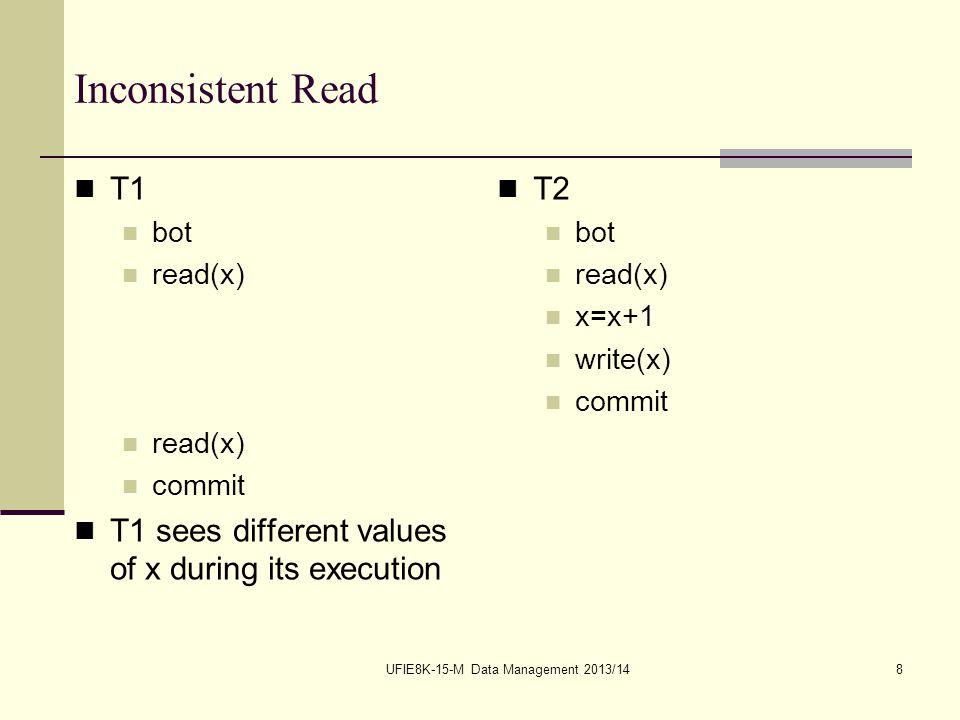 UFIE8K-15-M Data Management 2013/149 Ghost update x+y must = 100 T1 bot read(y) read(x) .