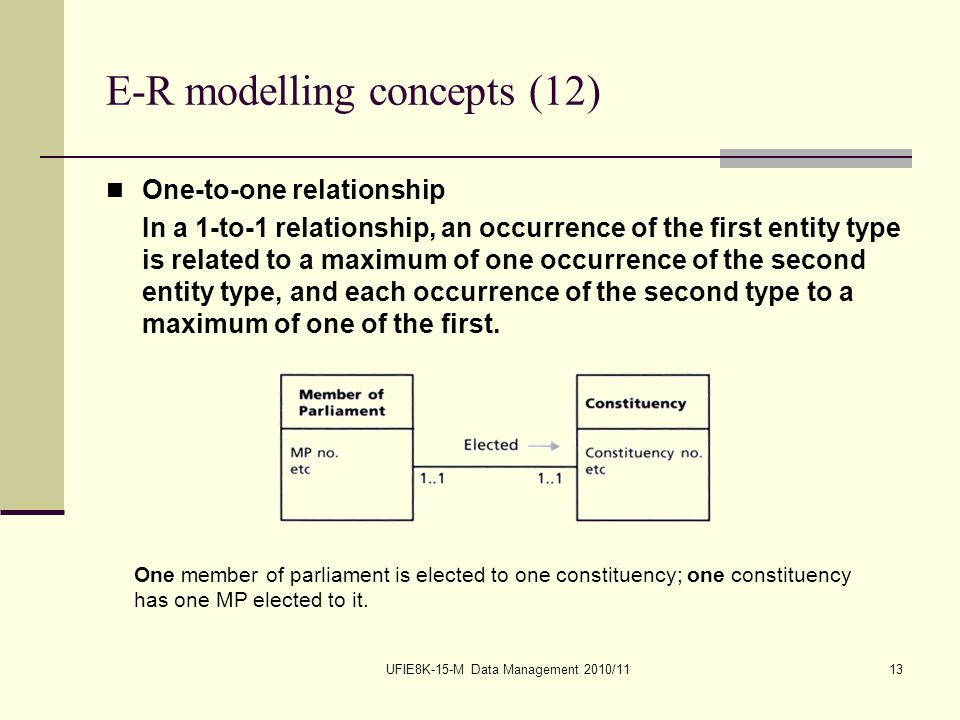 UFIE8K-15-M Data Management 2010/1113 E-R modelling concepts (12) One-to-one relationship In a 1-to-1 relationship, an occurrence of the first entity type is related to a maximum of one occurrence of the second entity type, and each occurrence of the second type to a maximum of one of the first.