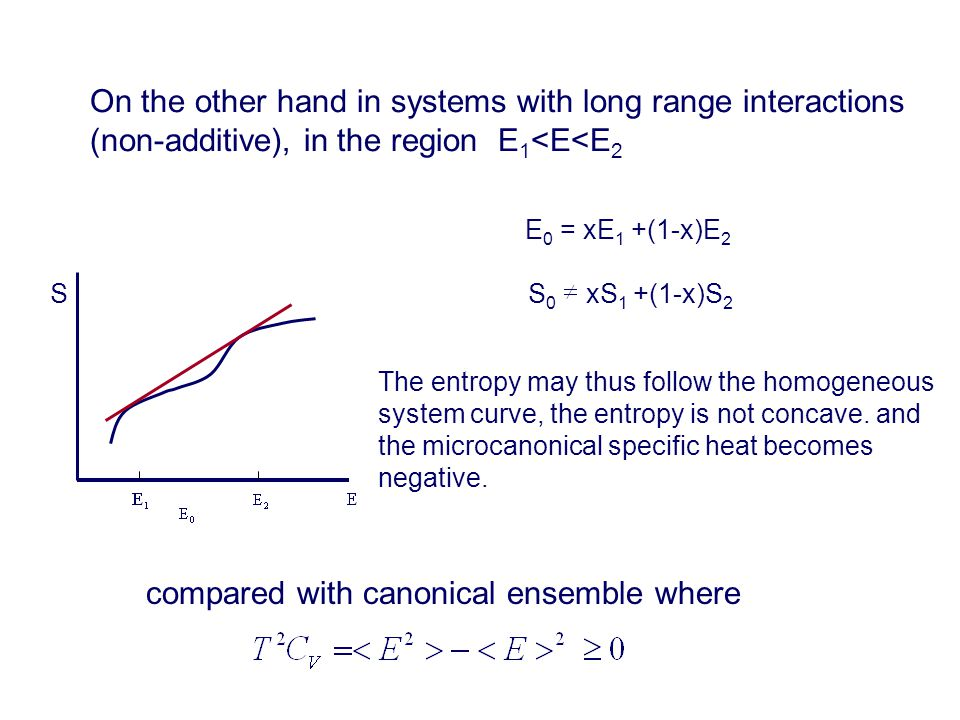 On the other hand in systems with long range interactions (non-additive), in the region E 1 <E<E 2 S E 0 = xE 1 +(1-x)E 2 S 0 xS 1 +(1-x)S 2 The entropy may thus follow the homogeneous system curve, the entropy is not concave.